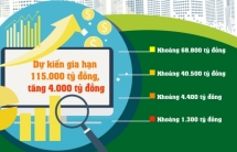 infographics nhung diem moi trong chinh sach gia han tien thue tien thue dat nam 2021